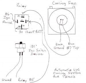 Auto Transmission Cooler Diagram
